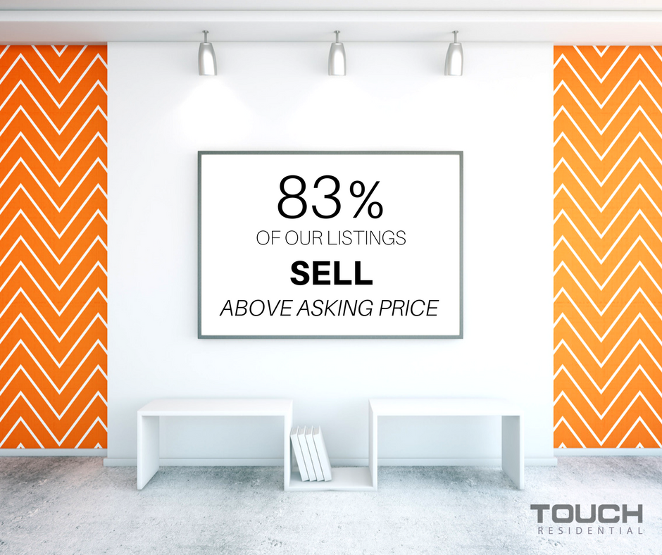 Touch Residential...By the numbers!